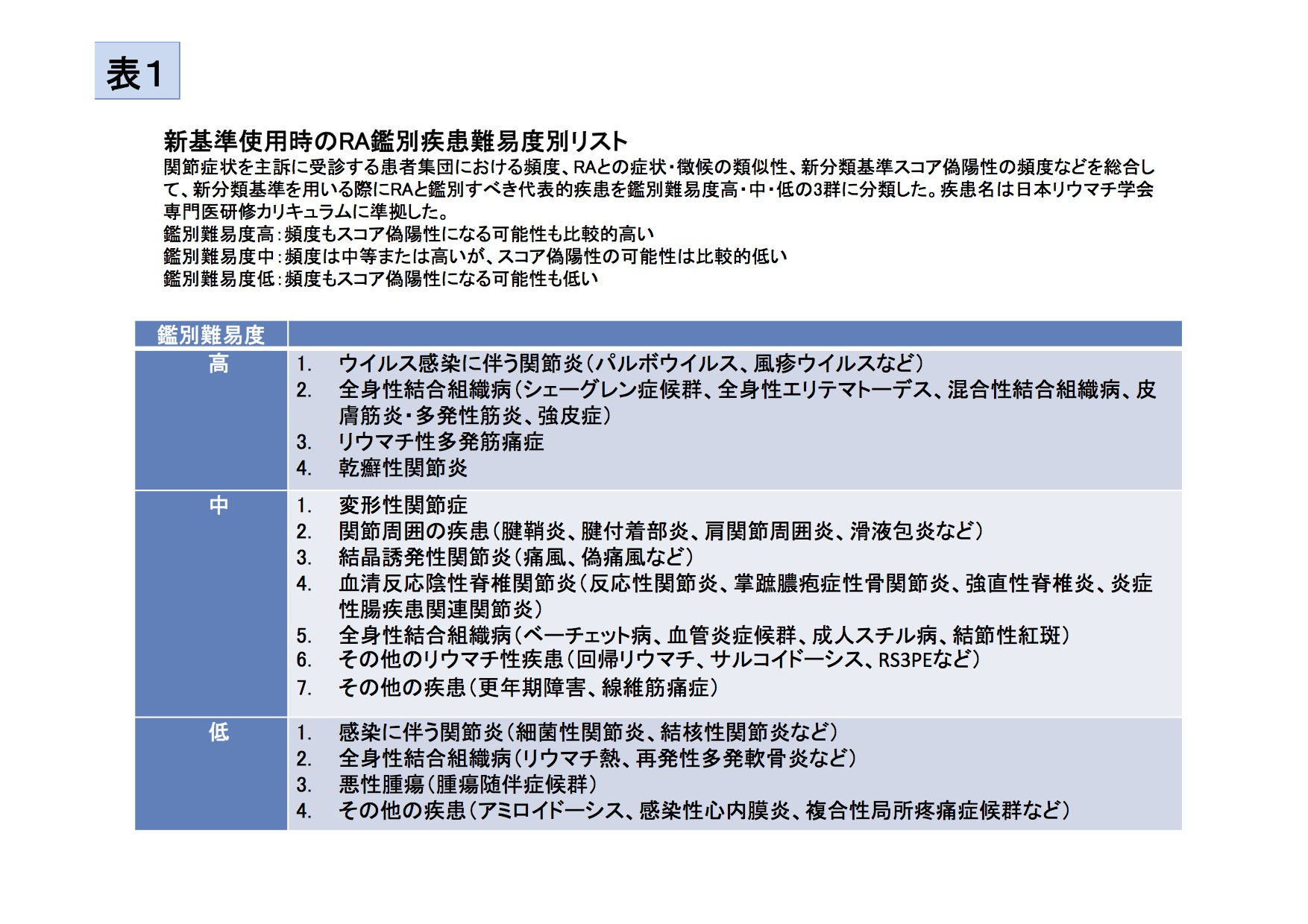 120115_table1 のコピー